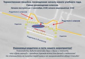 Схемы расстановки на линейке 01.09.2017