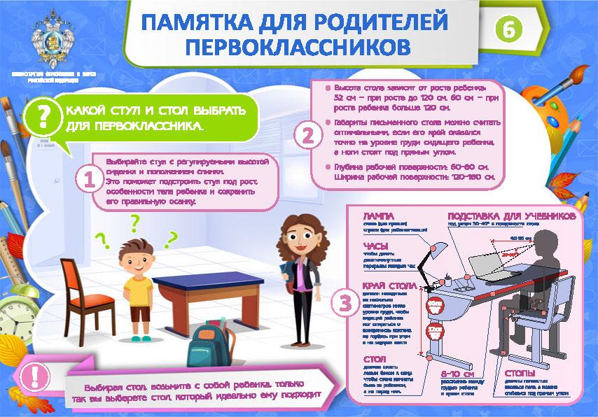 Памятка для родителей первоклассников_Страница_06